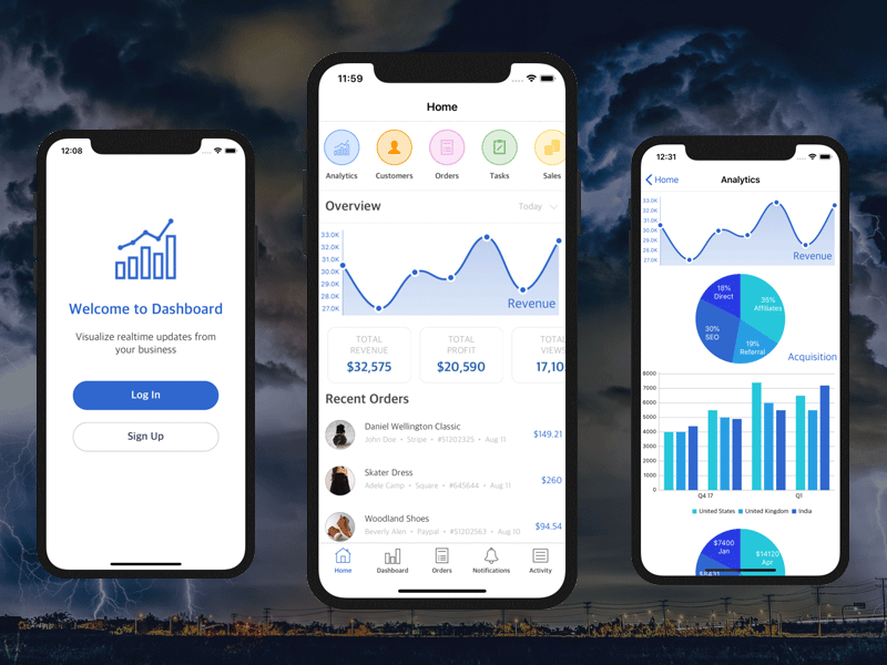 ios dashboard design template