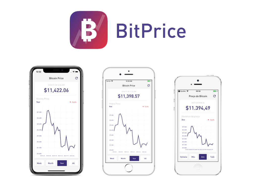 finance crypto iOS app template