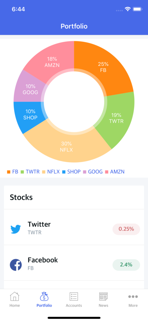 trading app template