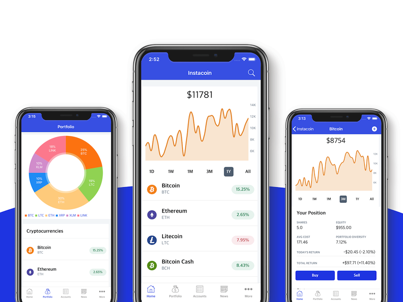 Cryptocurrency Exchange Template